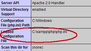 Configuración de PHP ¿Cuál es el php.ini correcto?